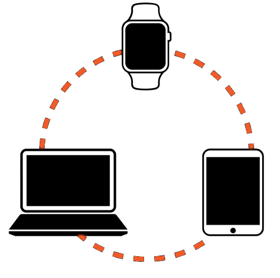 Mobile systems icon; created by Davo Sime from the Noun Project.